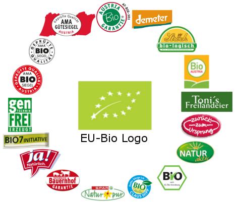 Bio Logos Österreich