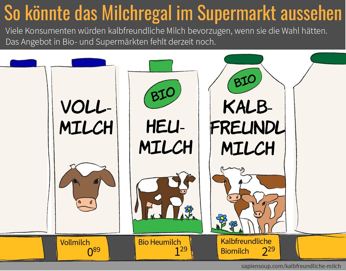 Mutterkuhhaltung: Kalbfreundliche Milch aus muttergebundener Kälberaufzucht ist derzeit weder im Supermarkt noch im Biomarkt in Österreich zu kaufen