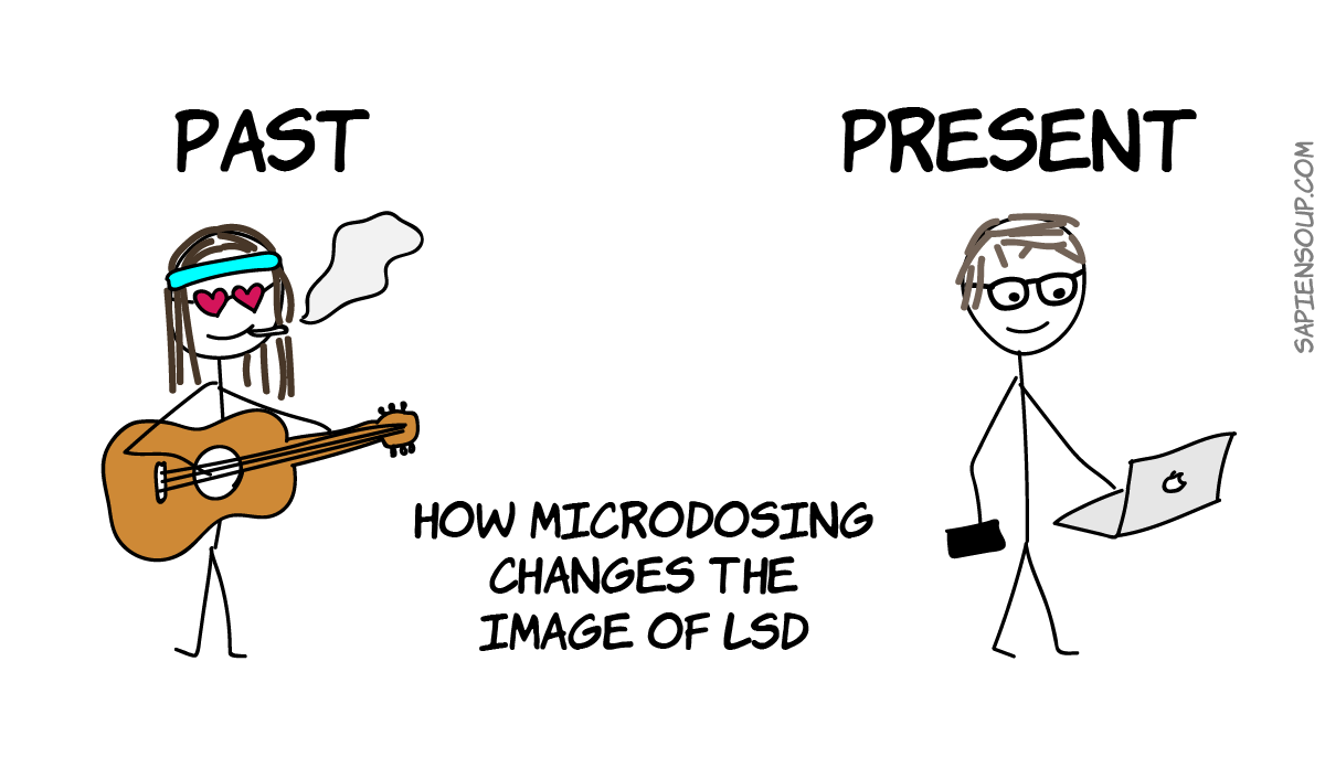 Total Makeover: Microdosing changes image of LSD
