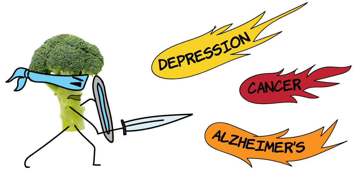 Sulforaphane protects against depression, cancer and Alzheimer's